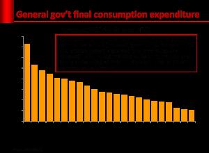 govt-compare