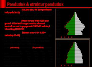 jakarta_population