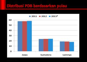 pdb_pulau