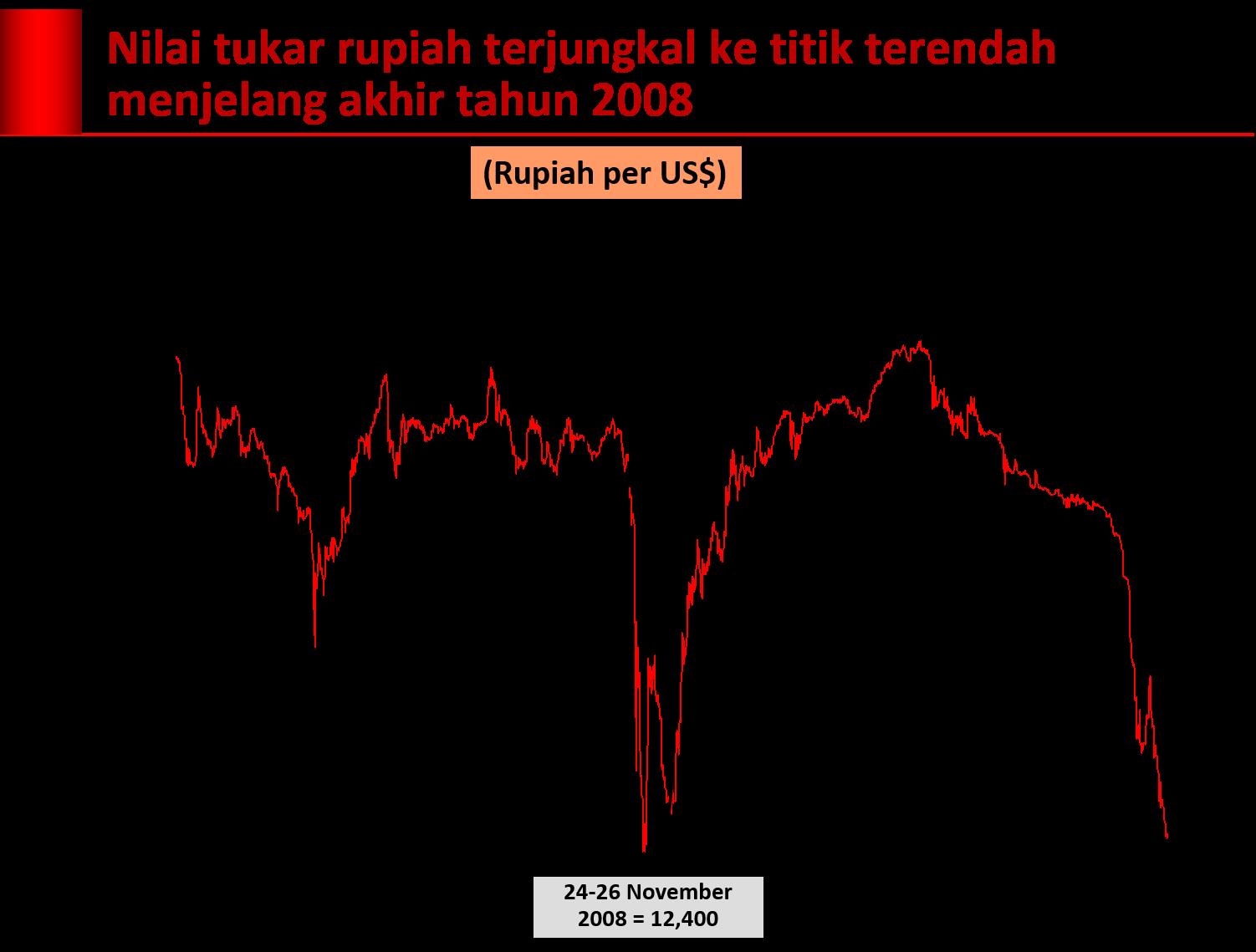 tipikor-9
