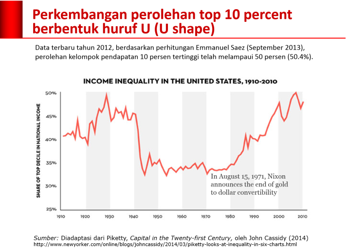 piketty-us