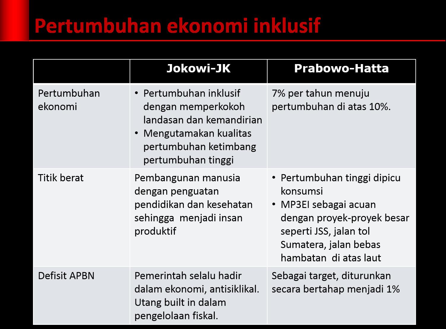 avisi1