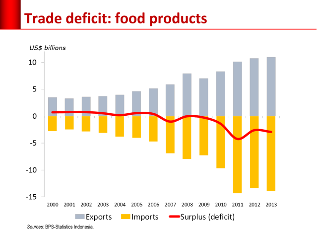 deficitfood