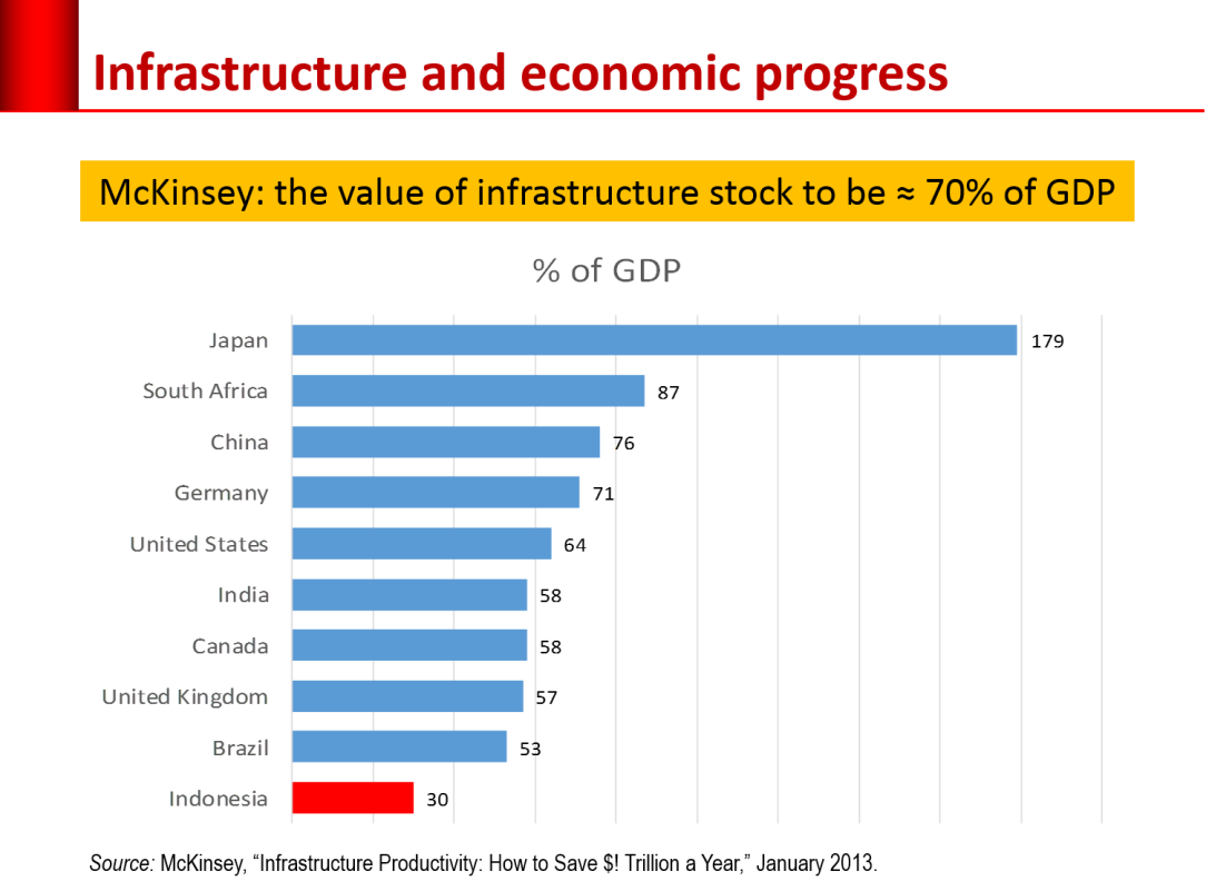 ainfrastructure