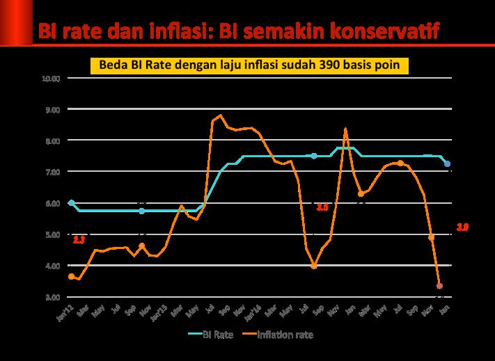 bi_rate