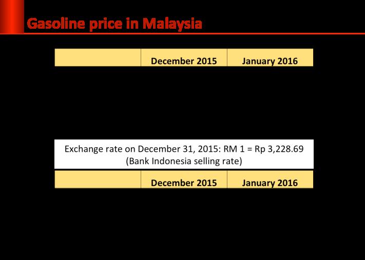 gasoline_price