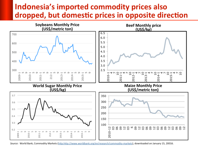 imported_commodities