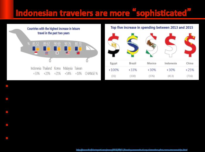 ina_travelers
