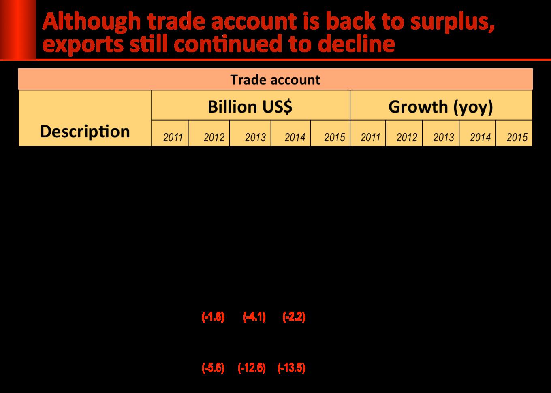trade_ACCOUNT