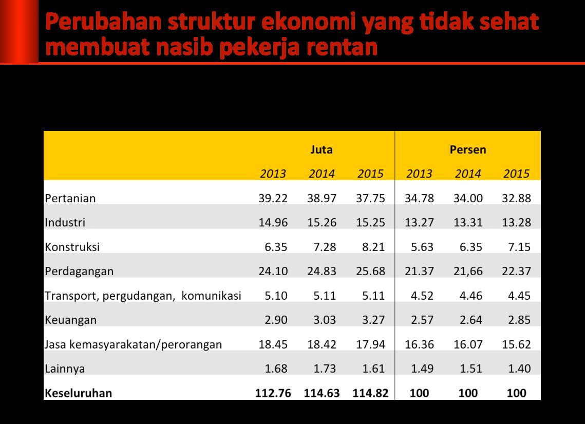 employment-sector