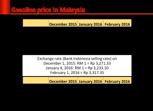 gasoline_malaysia
