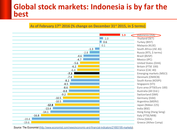 global_stock_market-1