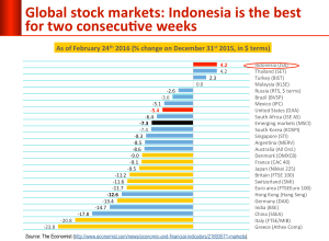 global_stock_market-2
