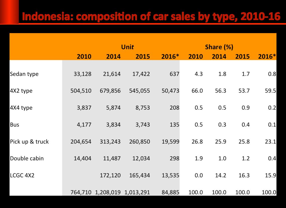 oto-6-ina-sales_compo