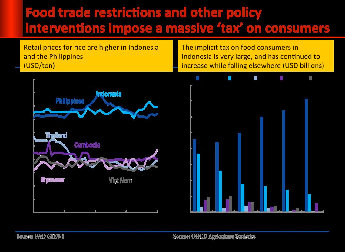 food_trade_restriction