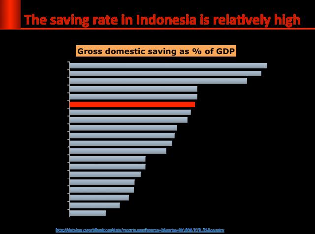 saving_rate