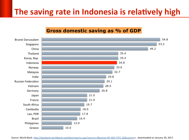 saving_rate