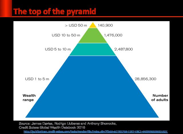 top_pyramid