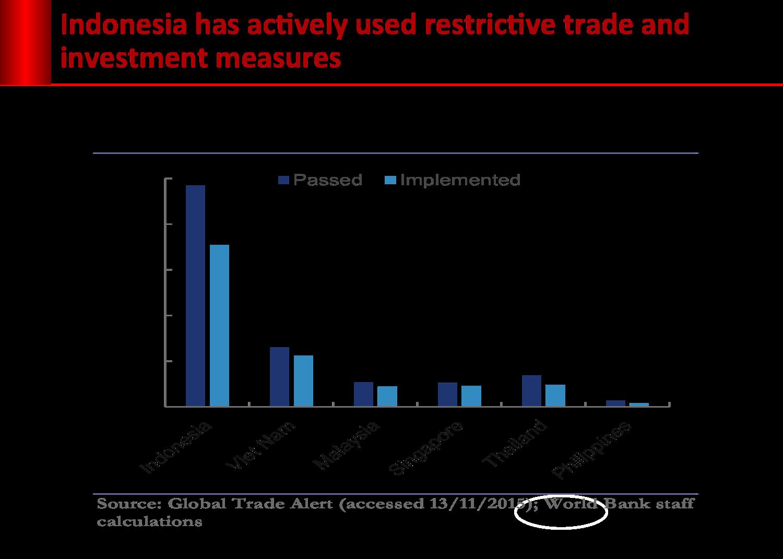 restrictive_measures