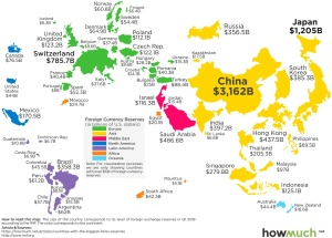 foreign-currency-reserves